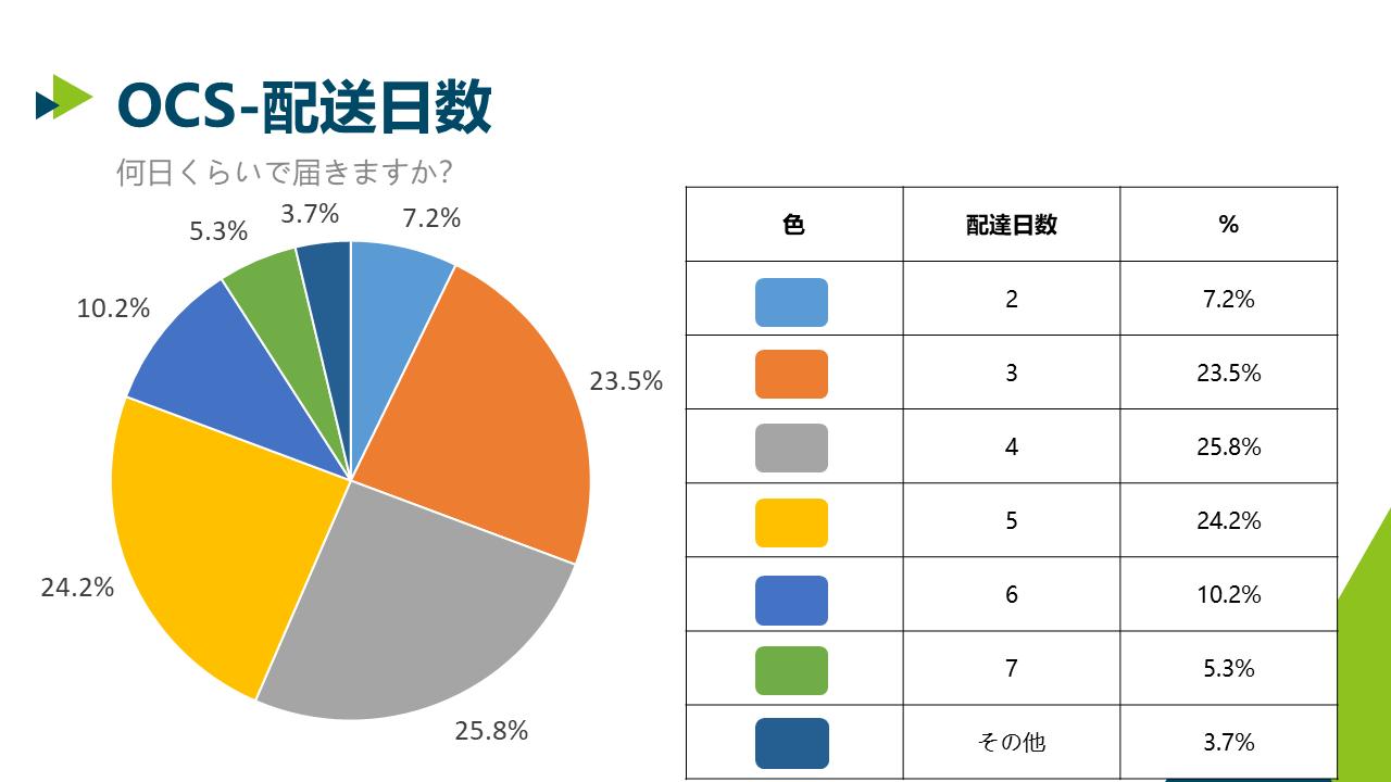 8-12幻灯片2