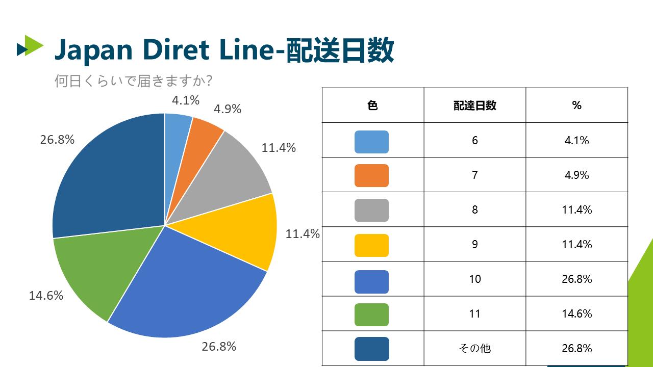 8-12幻灯片3